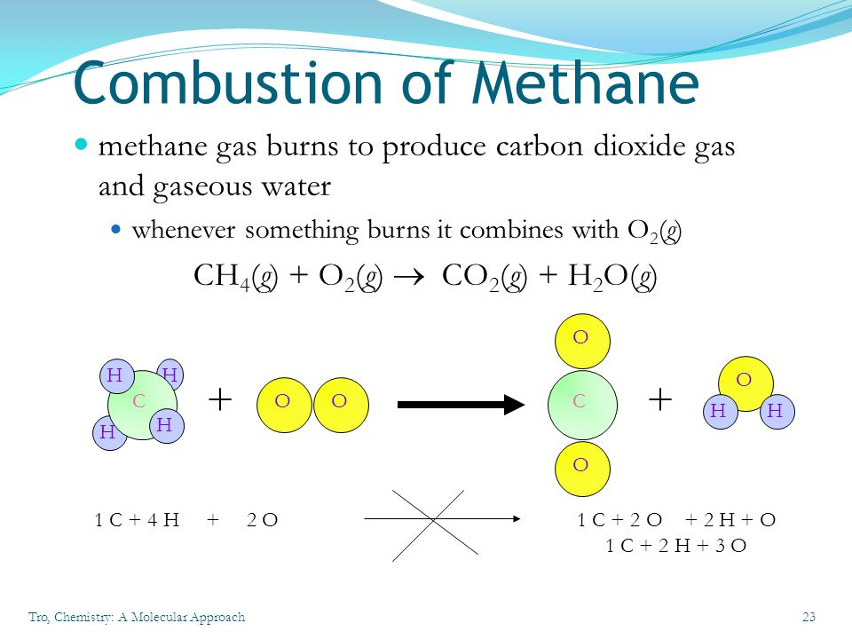 Combustion of Methane methane gas burns to produce carbon dioxide gas and gaseous water whenever something burns it combines with O 2 (g) CH 4 (g) + O