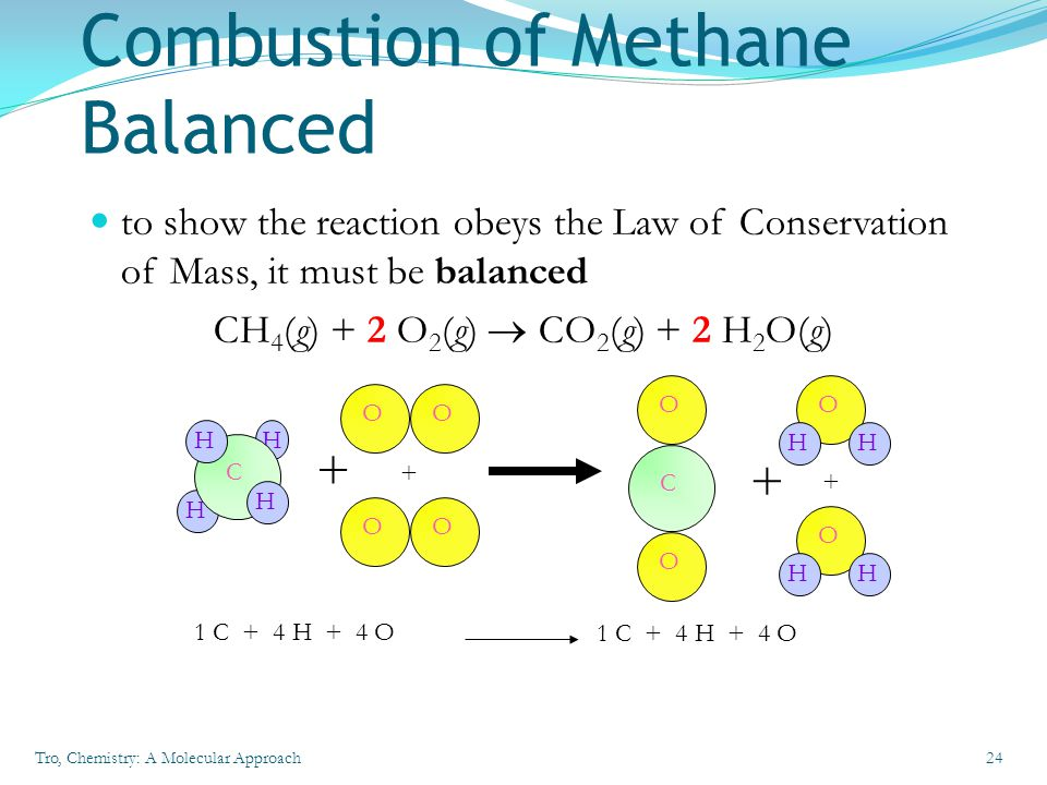Combustion of Methane Balanced to show the reaction obeys the Law of Conservation of Mass, it must be balanced CH 4 (g) + 2 O 2 (g)  CO 2 (g) + 2 H 2