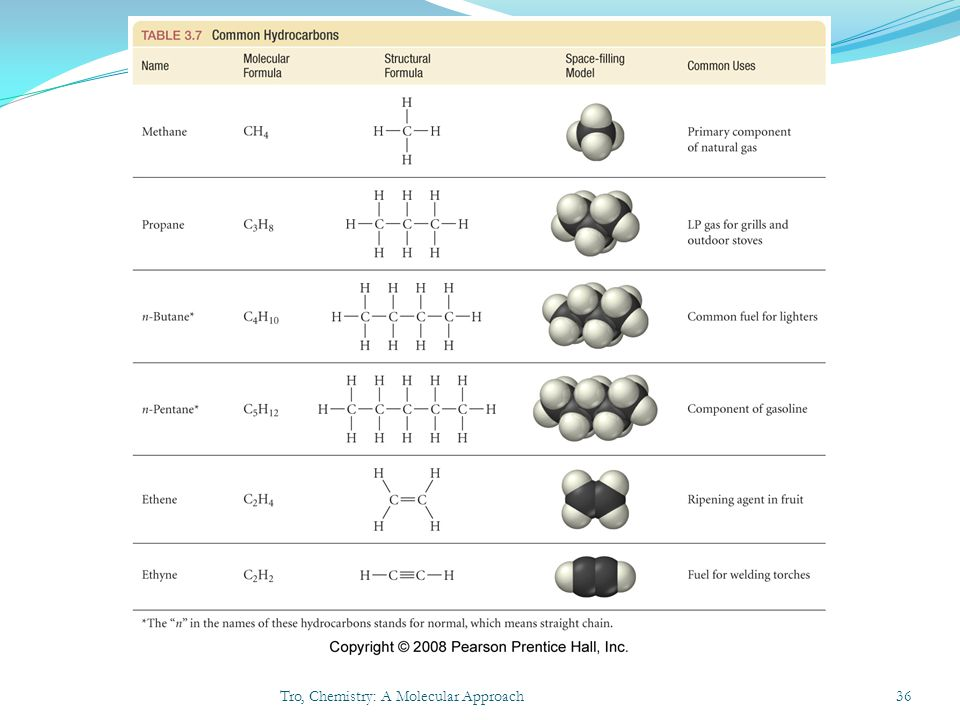 Tro, Chemistry: A Molecular Approach36