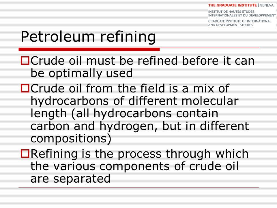 Different Hydrocarbons  CH 4 = Methane  C 2 H 6 = Ethane  C 3 H 8 = Propane  C 4 H 10 = Butane  C 5 H 12 = Pentane  Etc.