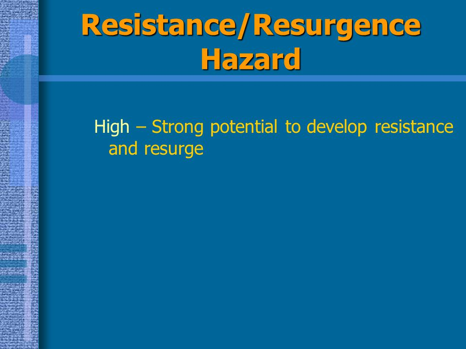 Resistance/Resurgence Hazard High – Strong potential to develop resistance and resurge