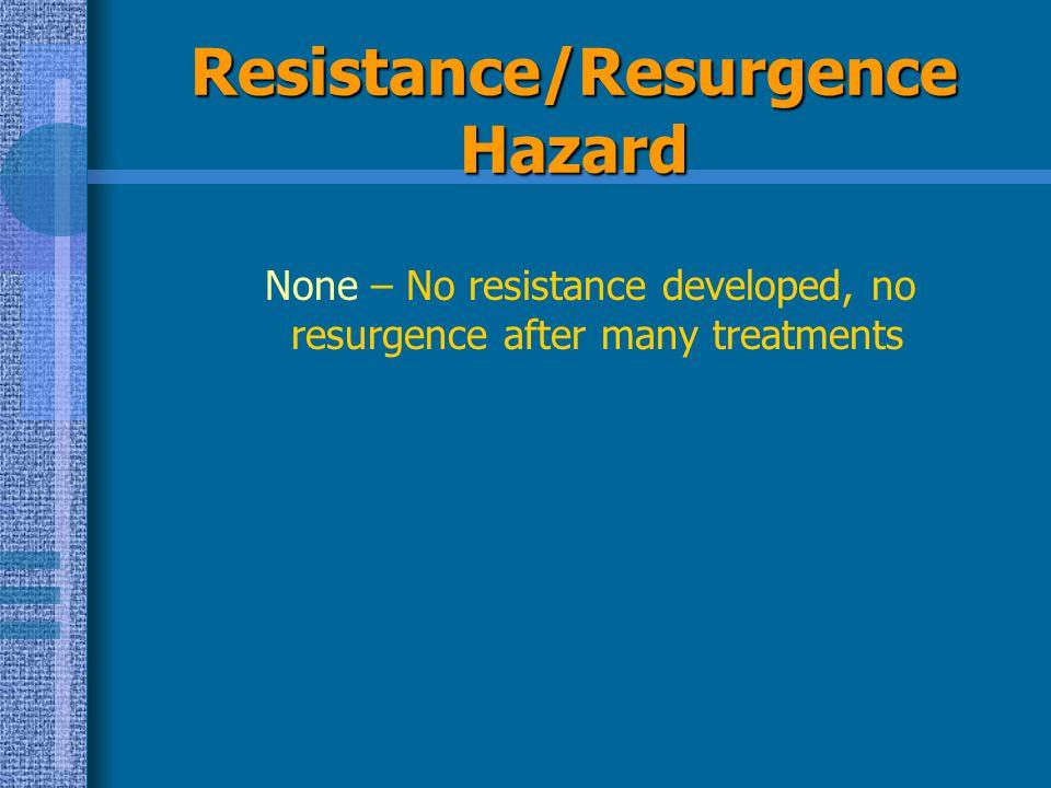 Resistance/Resurgence Hazard None – No resistance developed, no resurgence after many treatments