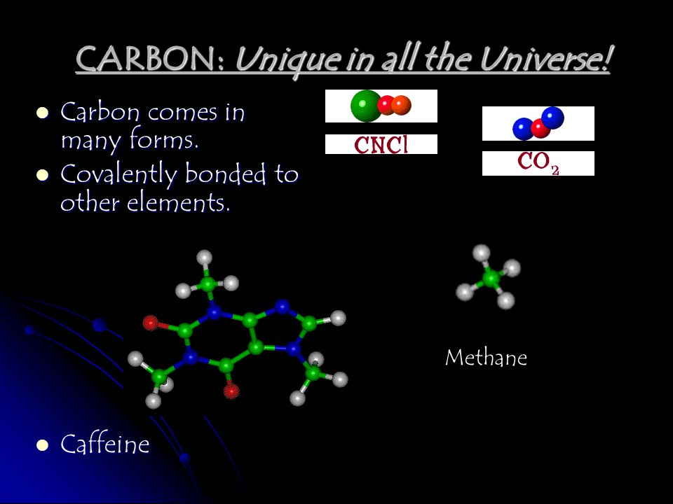Carbon comes in many forms. Covalently bonded to other elements. Caffeine Methane