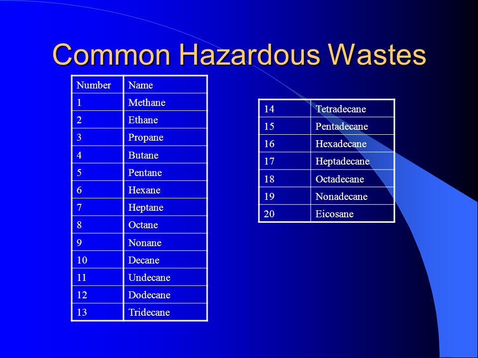 Common Hazardous Wastes NumberName 1Methane 2Ethane 3Propane 4Butane 5Pentane 6Hexane 7Heptane 8Octane 9Nonane 10Decane 11Undecane 12Dodecane 13Tridecane 14Tetradecane 15Pentadecane 16Hexadecane 17Heptadecane 18Octadecane 19Nonadecane 20Eicosane
