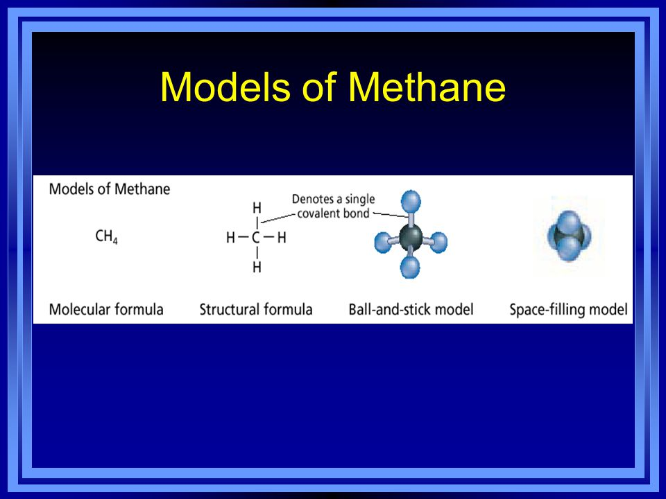 Structural Isomers l Compounds that have the same molecular formula, but different molecular structures, are called structural isomers l Butane and 2-methylpropane l Also have different properties, such as b.p., m.p., and reactivity