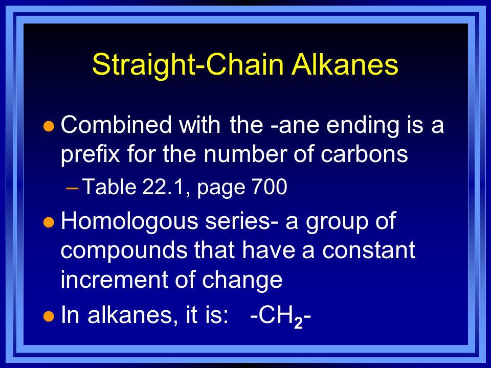 Alkane Hydrocarbons