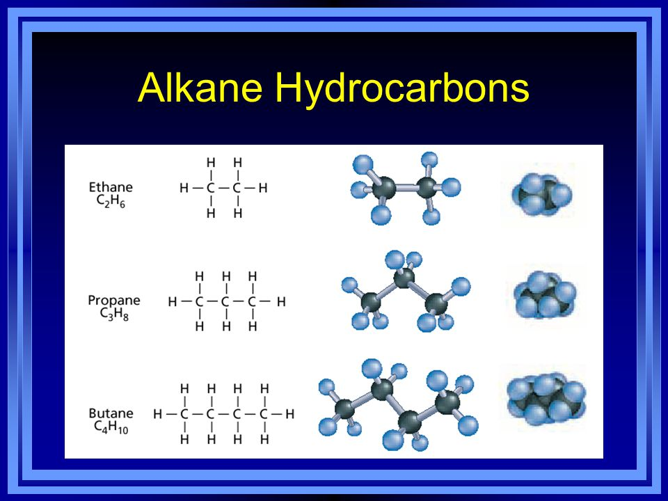 Section 25.2 Unsaturated Hydrocarbons l OBJECTIVES: –Differentiate between the structures of alkenes and alkynes.