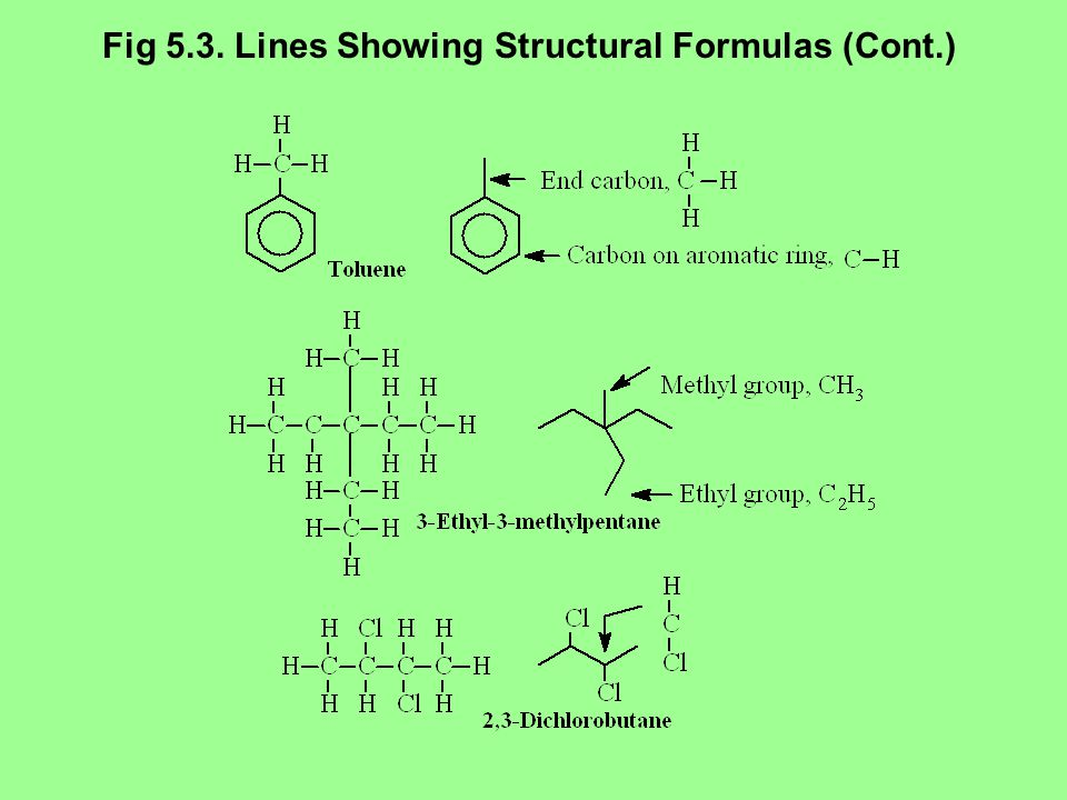 Fig 5.3. Lines Showing Structural Formulas (Cont.)