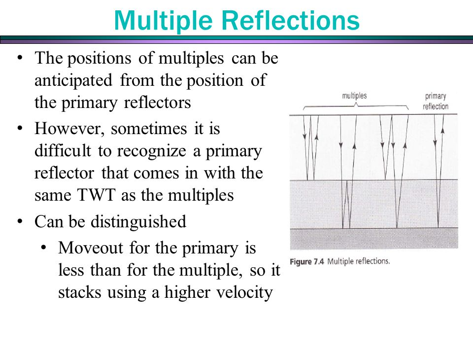 Multiple Reflections The positions of multiples can be anticipated from the position of the primary reflectors However, sometimes it is difficult to recognize a primary reflector that comes in with the same TWT as the multiples Can be distinguished Moveout for the primary is less than for the multiple, so it stacks using a higher velocity