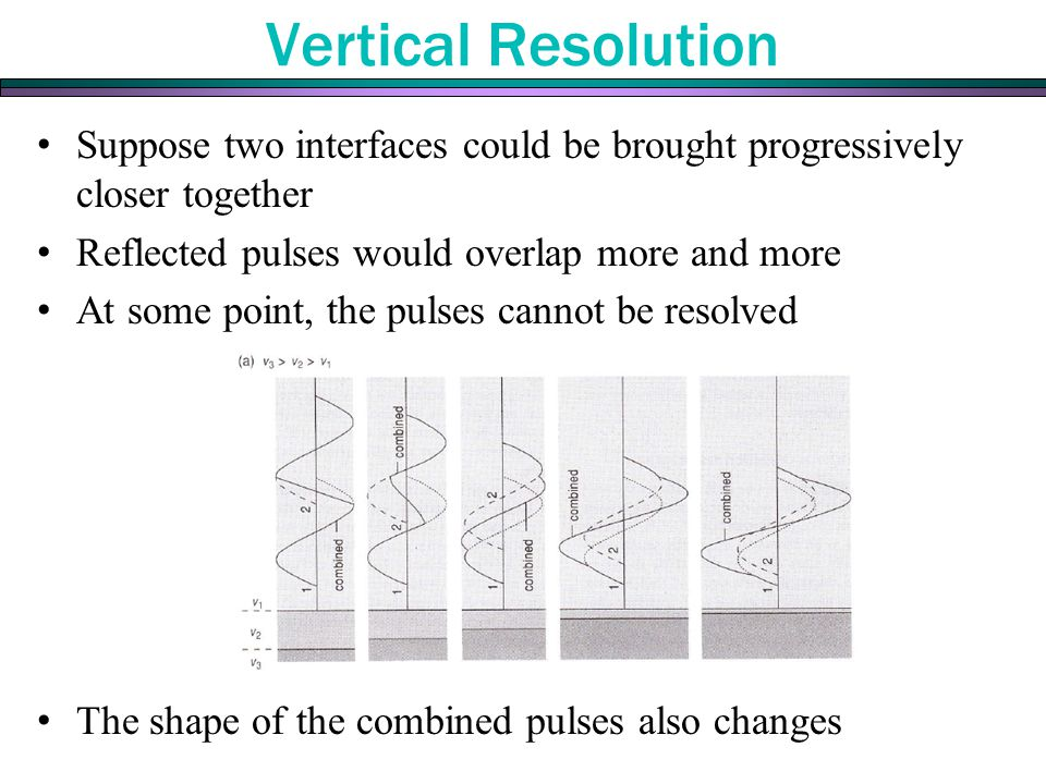 Vertical Resolution Suppose two interfaces could be brought progressively closer together Reflected pulses would overlap more and more At some point, the pulses cannot be resolved The shape of the combined pulses also changes