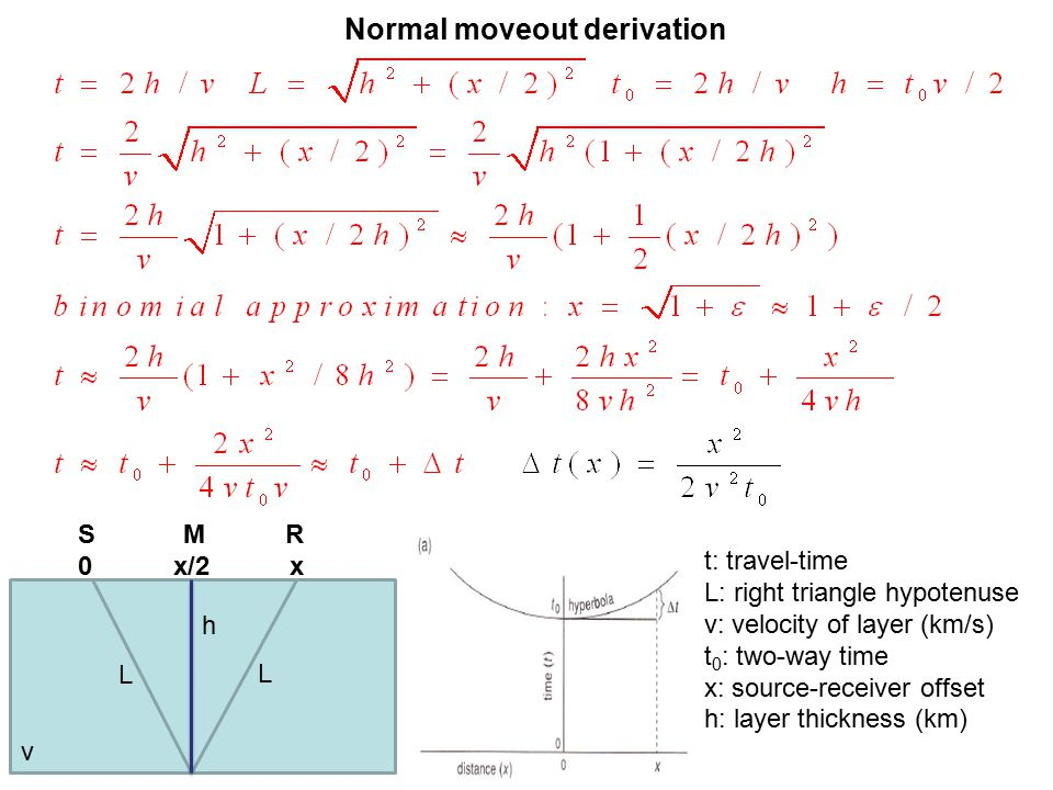 Normal Moveout Derivation h v S M R 0 x/2 x L L Normal moveout derivation t: travel-time L: right triangle hypotenuse v: velocity of layer (km/s) t 0 : two-way time x: source-receiver offset h: layer thickness (km)