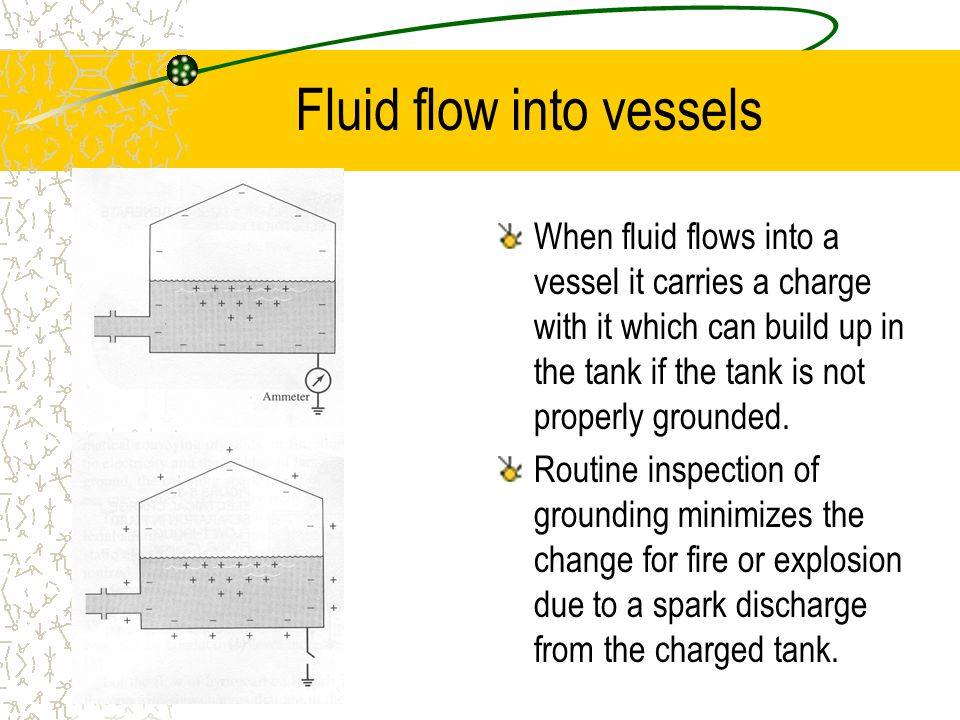 Fluid flow into vessels When fluid flows into a vessel it carries a charge with it which can build up in the tank if the tank is not properly grounded.