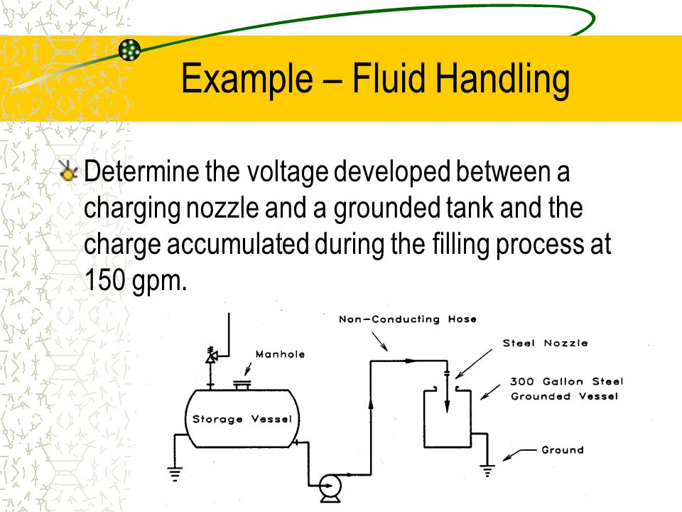 Example – Fluid Handling Determine the voltage developed between a charging nozzle and a grounded tank and the charge accumulated during the filling process at 150 gpm.