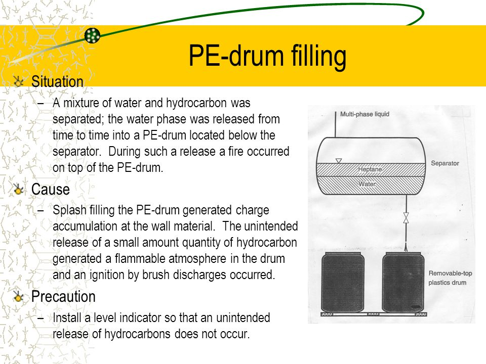 PE-drum filling Situation –A mixture of water and hydrocarbon was separated; the water phase was released from time to time into a PE-drum located below the separator.