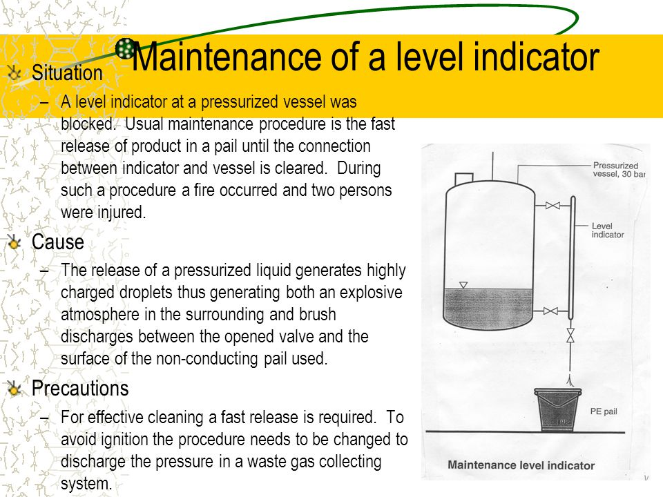 Maintenance of a level indicator Situation –A level indicator at a pressurized vessel was blocked.