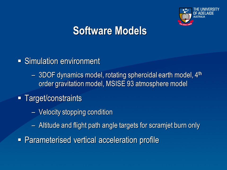 Software Models  Simulation environment –3DOF dynamics model, rotating spheroidal earth model, 4 th order gravitation model, MSISE 93 atmosphere mode