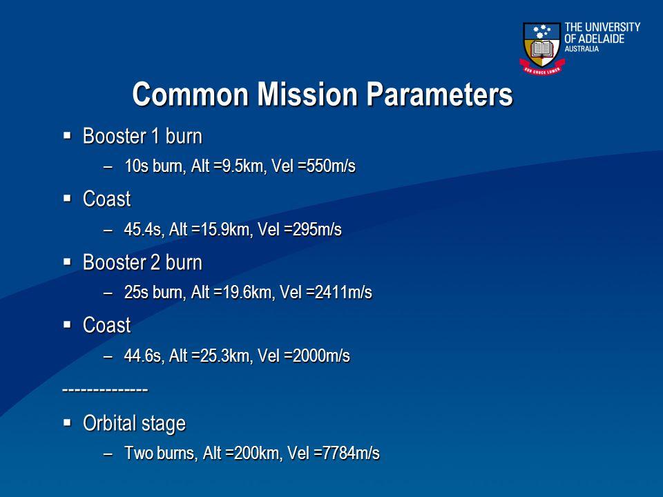 Common Mission Parameters  Booster 1 burn –10s burn, Alt =9.5km, Vel =550m/s  Coast –45.4s, Alt =15.9km, Vel =295m/s  Booster 2 burn –25s burn, Alt