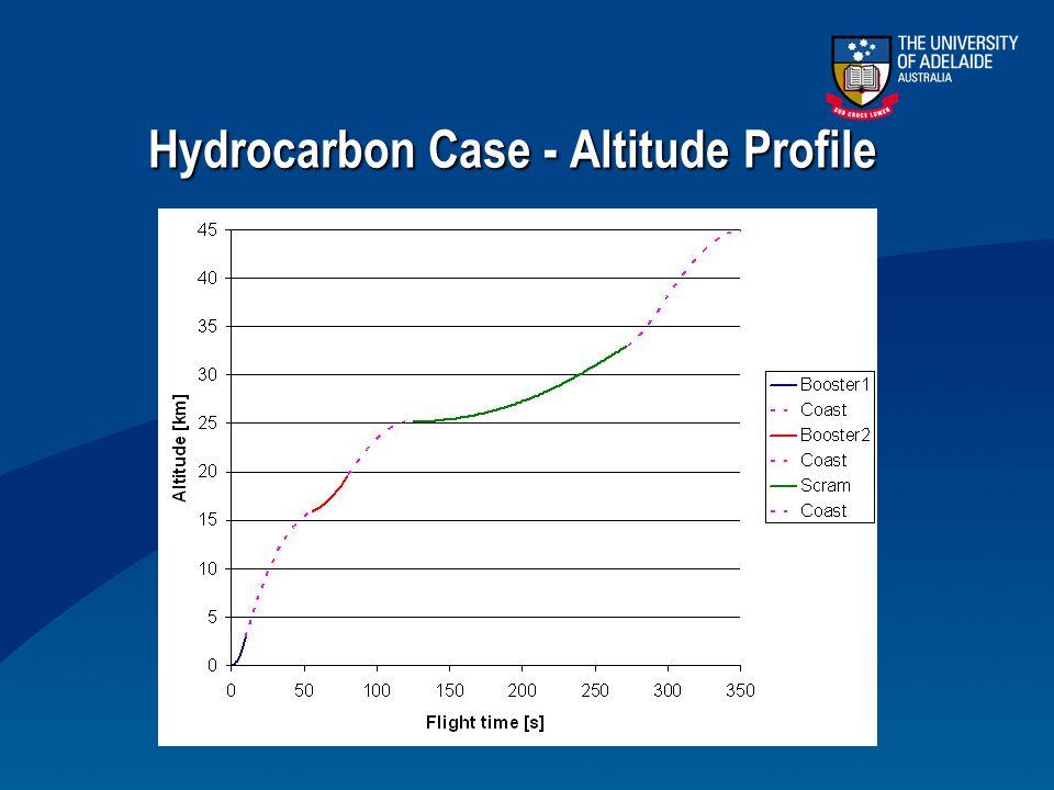 Hydrocarbon Case - Altitude Profile