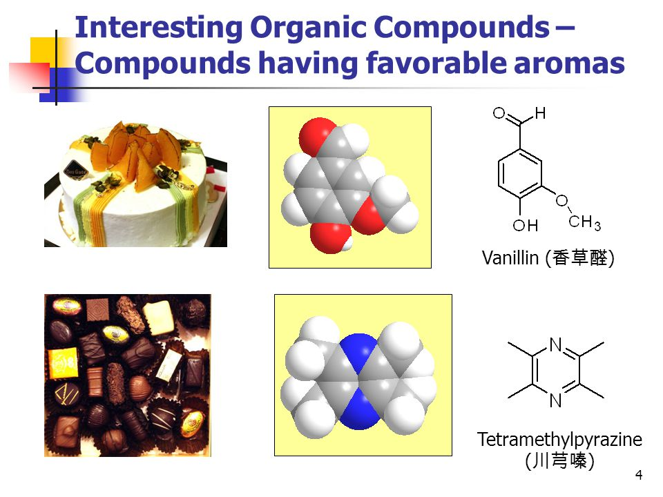 5 Organic Compounds Natural Organic Compounds Proteins ( 蛋白質 ), enzyme ( 酵 ), vitamins ( 維生素 ), lipids ( 脂質 ), carbohydrates ( 碳水化合物 ), nucleic acid ( 核酸 ) …… Synthetic (Man-made Compounds) Synthetic fabrics ( 合成織品 ), plastics ( 塑膠 ), synthetic rubber ( 合成 橡膠 ), medicine ( 藥物 ), adhesives ( 黏合劑 ), photographic film ( 攝影 菲林 ) ……
