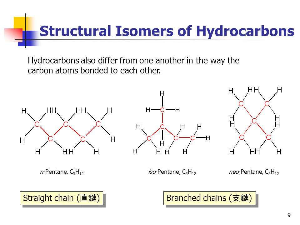 10 Structural Isomers of Hydrocarbons Boiling Point.