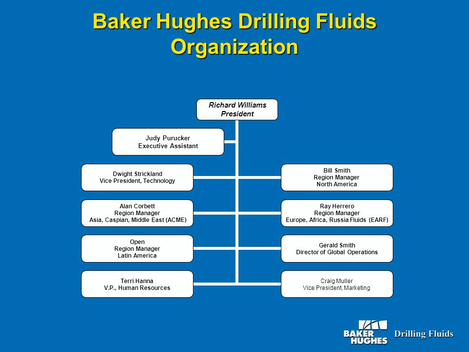 Baker Hughes Drilling Fluids Organization Richard Williams President Dwight Strickland Vice President, Technology Bill Smith Region Manager North America Alan Corbett Region Manager Asia, Caspian, Middle East (ACME) Ray Herrero Region Manager Europe, Africa, Russia Fluids (EARF) Open Region Manager Latin America Gerald Smith Director of Global Operations Terri Hanna V.P., Human Resources Craig Muller Vice President, Marketing Judy Purucker Executive Assistant