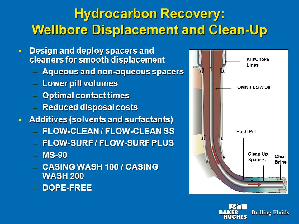 OMNIFLOW DIF Kill/Choke Lines Push Pill Clean Up Spacers Clear Brine Hydrocarbon Recovery: Wellbore Displacement and Clean-Up  Design and deploy spac