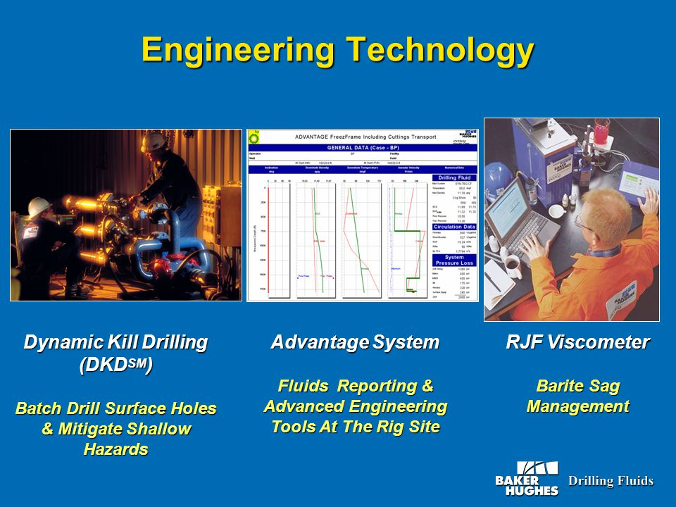 Dynamic Kill Drilling (DKD SM ) Batch Drill Surface Holes & Mitigate Shallow Hazards Advantage System Fluids Reporting & Advanced Engineering Tools At
