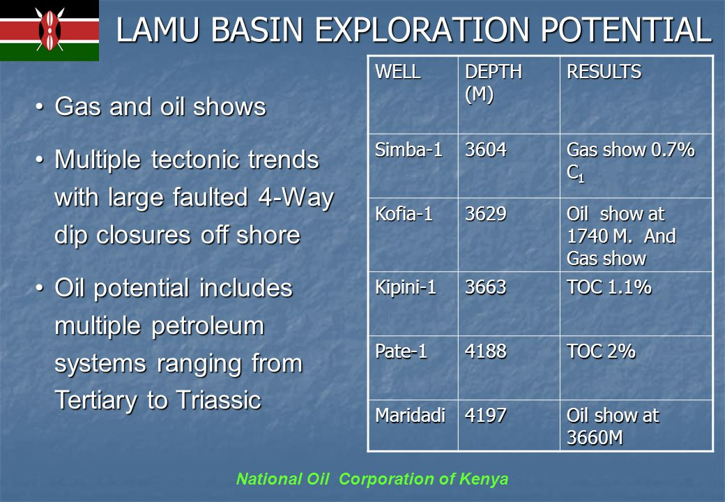 National Oil Corporation of Kenya LAMU BASIN EXPLORATION POTENTIAL WELL DEPTH (M) RESULTS Simba-13604 Gas show 0.7% C 1 Kofia-13629 Oil show at 1740 M.