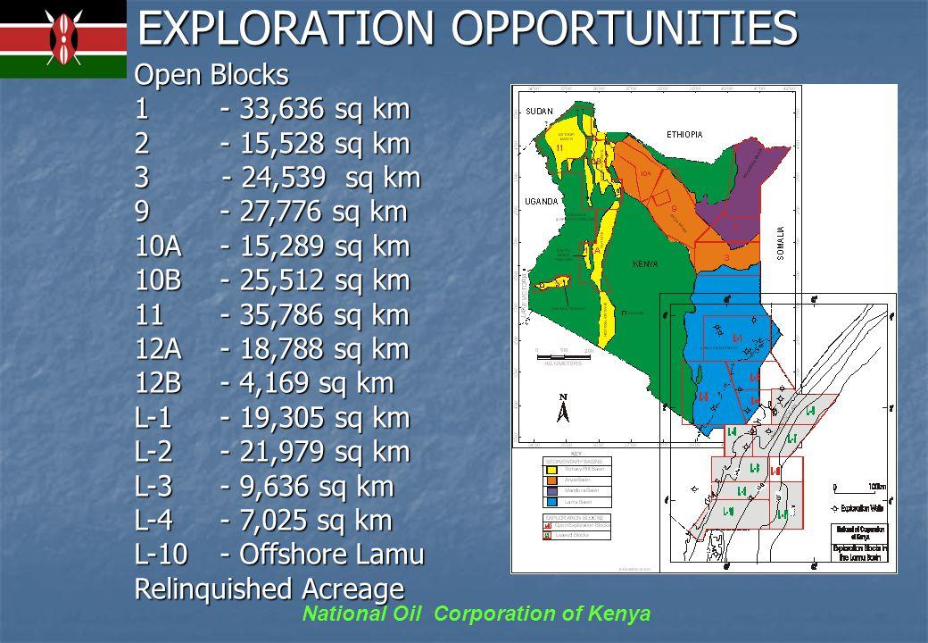 National Oil Corporation of Kenya EXPLORATION OPPORTUNITIES Open Blocks 1 - 33,636 sq km 2 - 15,528 sq km 3 - 24,539 sq km 9 - 27,776 sq km 10A - 15,289 sq km 10B - 25,512 sq km 11 - 35,786 sq km 12A - 18,788 sq km 12B - 4,169 sq km L-1 - 19,305 sq km L-2 - 21,979 sq km L-3 - 9,636 sq km L-4 - 7,025 sq km L-10- Offshore Lamu Relinquished Acreage