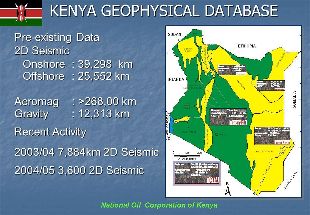 National Oil Corporation of Kenya KENYA GEOPHYSICAL DATABASE Pre-existing Data 2D Seismic Onshore : 39,298 km Offshore : 25,552 km Aeromag : >268,00 km Gravity: 12,313 km Recent Activity 2003/04 7,884km 2D Seismic 2004/05 3,600 2D Seismic