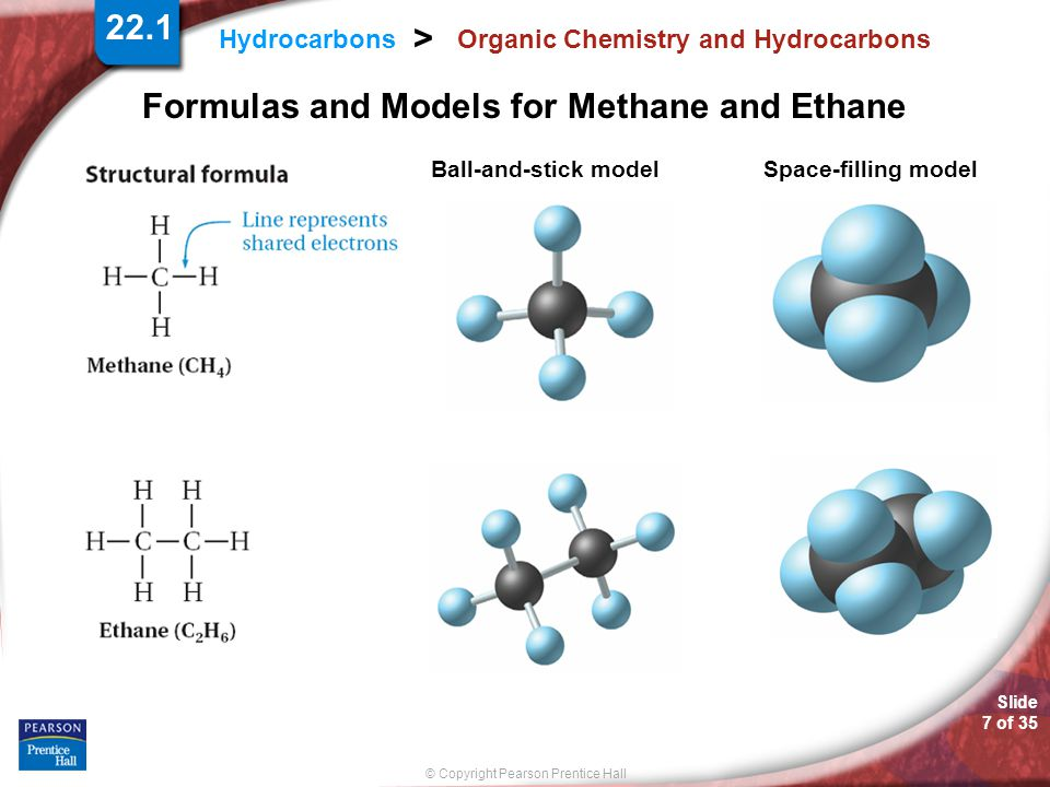Slide 7 of 35 © Copyright Pearson Prentice Hall 22.1 Hydrocarbons > Organic Chemistry and Hydrocarbons Ball-and-stick modelSpace-filling model Formulas and Models for Methane and Ethane