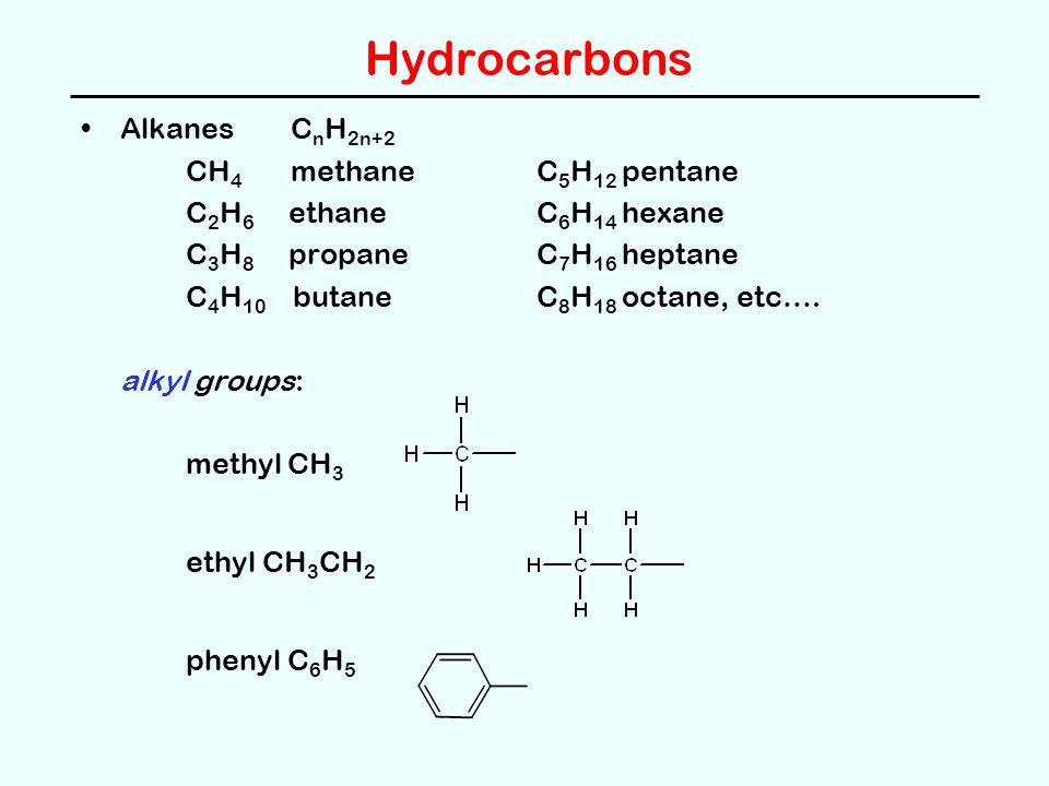 Hydrocarbons AlkanesC n H 2n+2 CH 4 methane C 5 H 12 pentane C 2 H 6 ethane C 6 H 14 hexane C 3 H 8 propane C 7 H 16 heptane C 4 H 10 butane C 8 H 18 octane, etc….