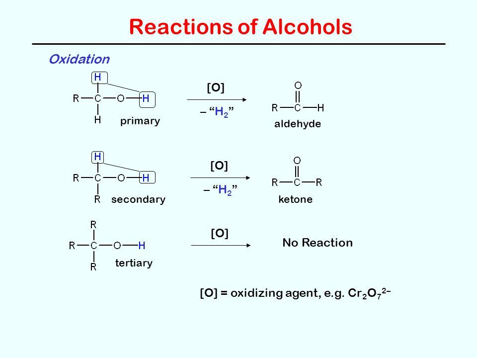 Reactions of Alcohols Oxidation primary [O] – H 2 aldehyde secondary [O] – H 2 ketone [O] No Reaction [O] = oxidizing agent, e.g.