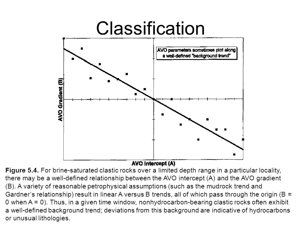 Classification Figure 5.4. For brine-saturated clastic rocks over a limited depth range in a particular locality, there may be a well-defined relation