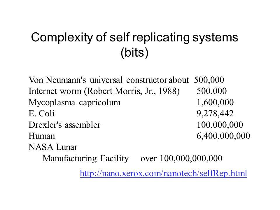 Von Neumann s universal constructorabout 500,000 Internet worm (Robert Morris, Jr., 1988)500,000 Mycoplasma capricolum1,600,000 E.