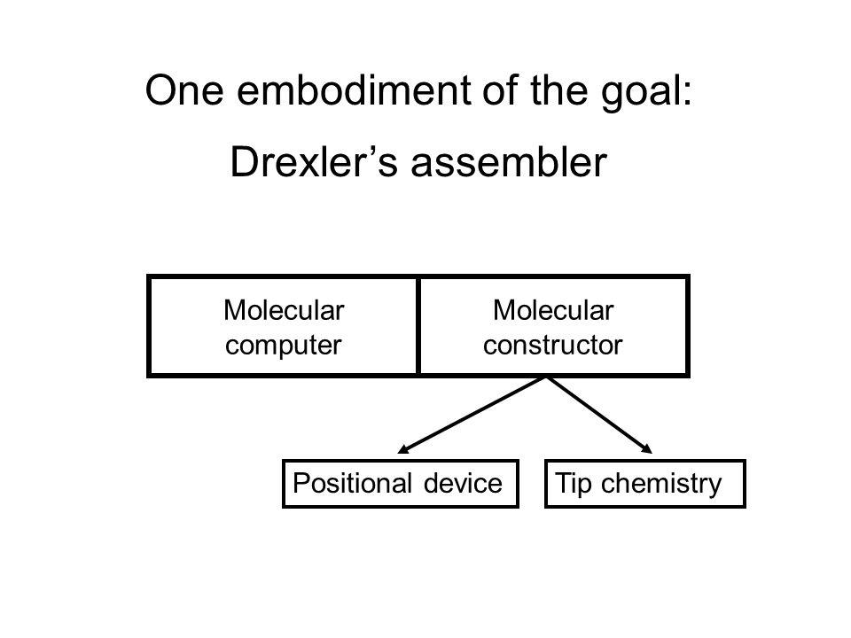 One embodiment of the goal: Drexler's assembler Molecular computer Molecular constructor Positional deviceTip chemistry