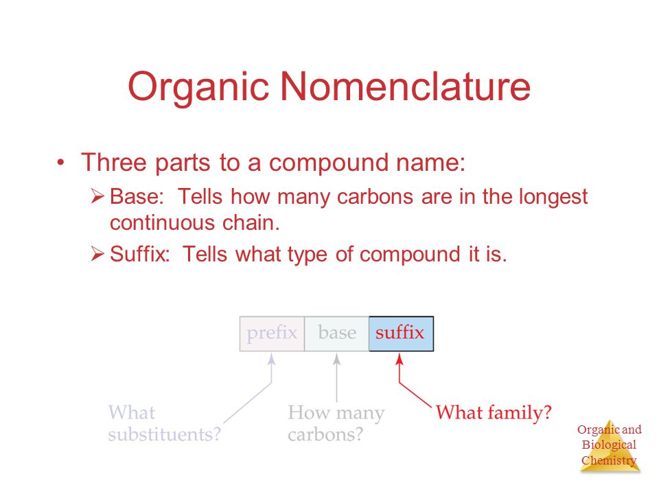 Organic and Biological Chemistry Organic Nomenclature Three parts to a compound name:  Base: Tells how many carbons are in the longest continuous chain.