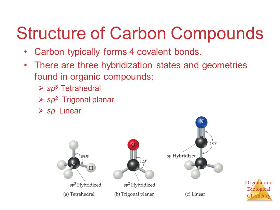 Organic and Biological Chemistry Structure of Carbon Compounds Carbon typically forms 4 covalent bonds.