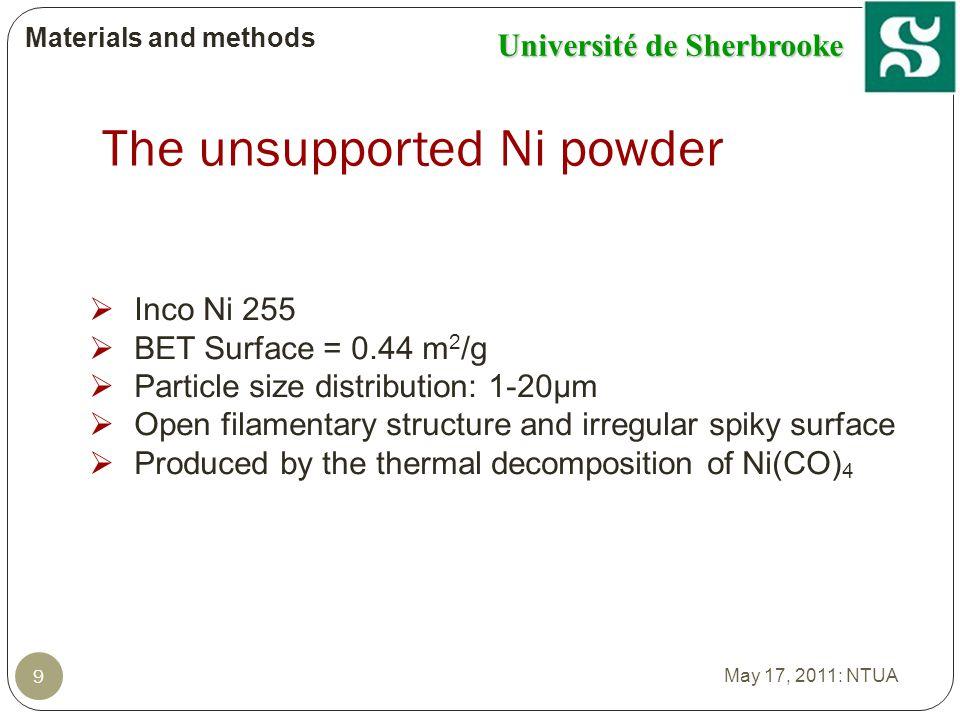 Université de Sherbrooke Materials and methods SEM of the Ni Powder Powder I (1-20µm) Volume (%) Number (%) 10 May 17, 2011: NTUA