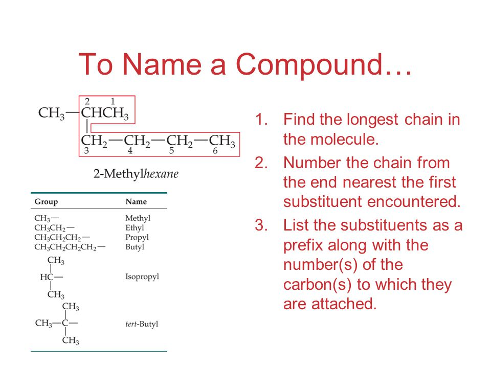 To Name a Compound… 1.Find the longest chain in the molecule.
