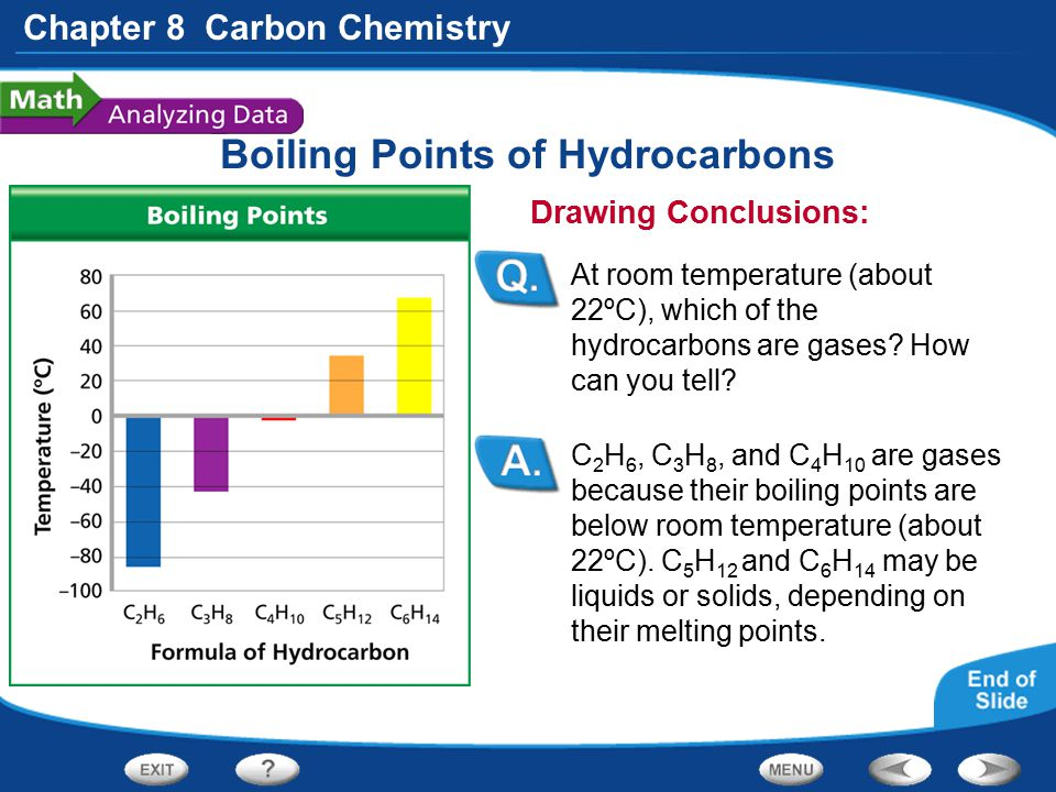 Chapter 8 Carbon Chemistry Boiling Points of Hydrocarbons C 2 H 6, C 3 H 8, and C 4 H 10 are gases because their boiling points are below room tempera