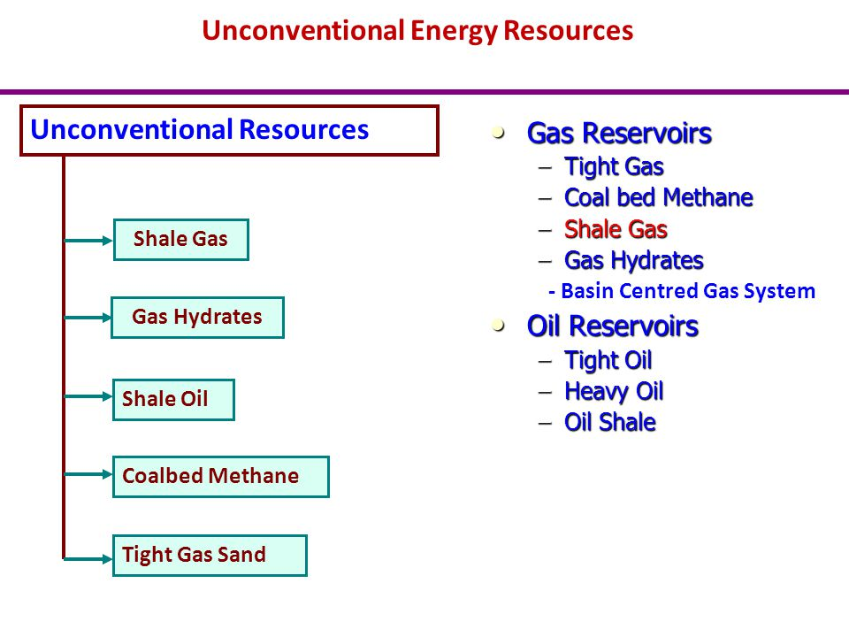 Unconventional Energy Resources Unconventional Resources Shale Gas Gas Hydrates Shale Oil Coalbed Methane Tight Gas Sand Gas Reservoirs Gas Reservoirs