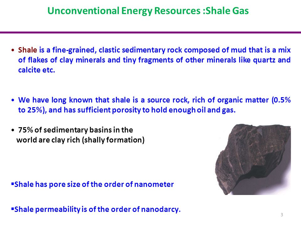 Diagram Showing the Area of Occurrence of Shale Gas