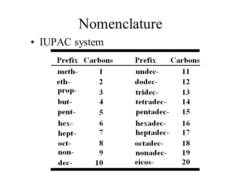 Nomenclature IUPAC system