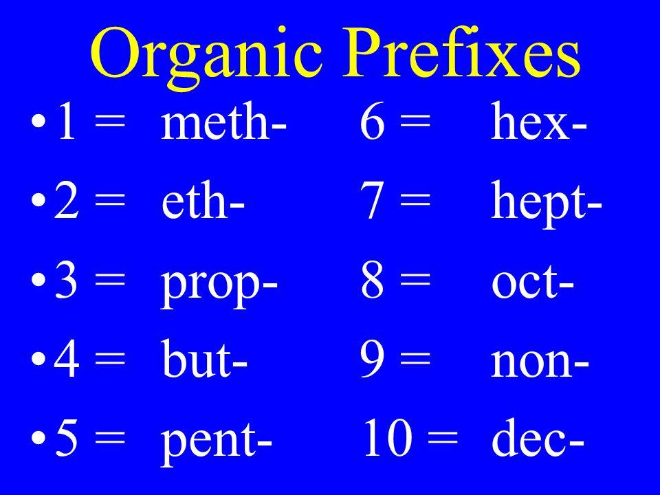 Organic Prefixes 1 =meth-6 = hex- 2 =eth-7 =hept- 3 =prop-8 =oct- 4 =but-9 =non- 5 =pent-10 =dec-