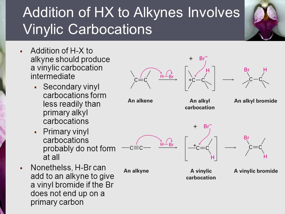  Addition of H-X to alkyne should produce a vinylic carbocation intermediate  Secondary vinyl carbocations form less readily than primary alkyl carb