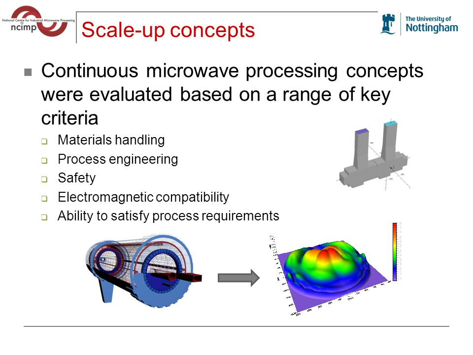 Scale-up concepts Continuous microwave processing concepts were evaluated based on a range of key criteria  Materials handling  Process engineering  Safety  Electromagnetic compatibility  Ability to satisfy process requirements