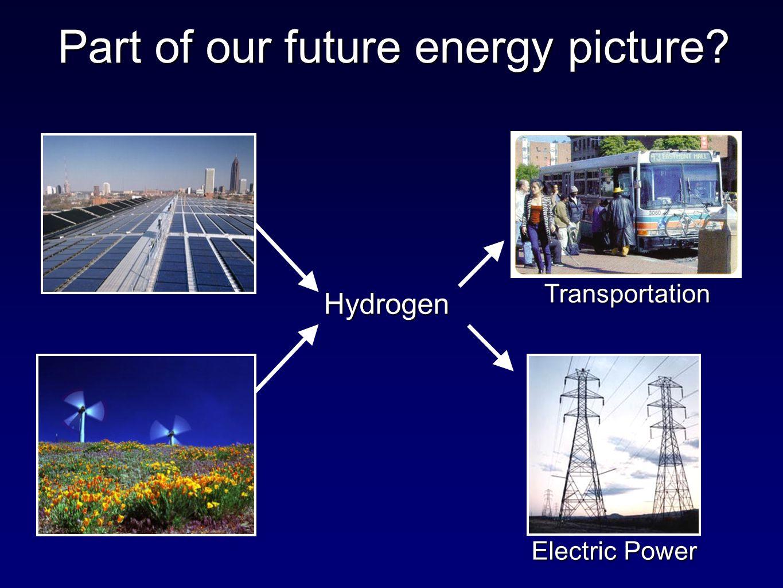 Activity #1: Hydrogen for Transportation?