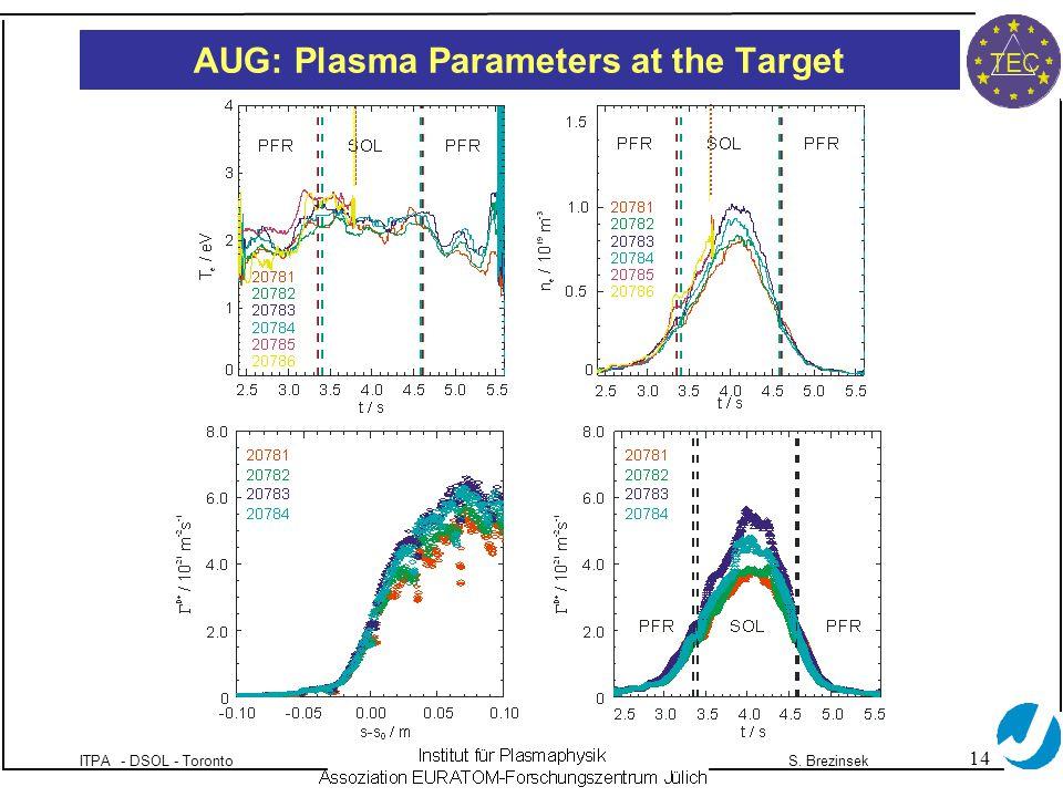 14 ITPA - DSOL - TorontoS. Brezinsek TEC AUG: Plasma Parameters at the Target