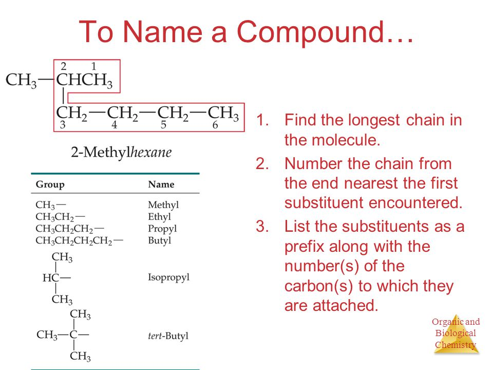 Organic and Biological Chemistry To Name a Compound… 1.Find the longest chain in the molecule.